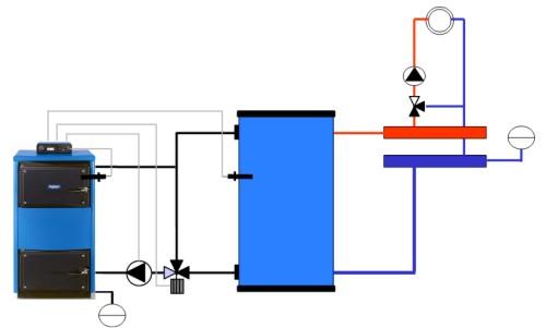 последовательное соединение газового и твердотопливного котлов